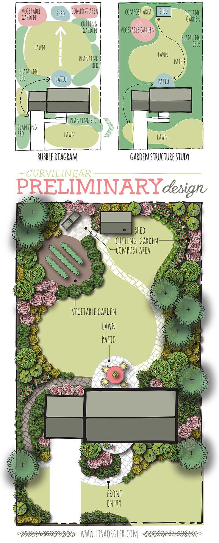 25 Best Ideas About House Garden Design On Pinterest Small