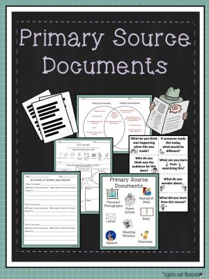 Primary Source Documents  Activities and Worksheets