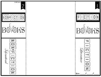 1000+ images about Non-Fiction & Main Idea: Graphic