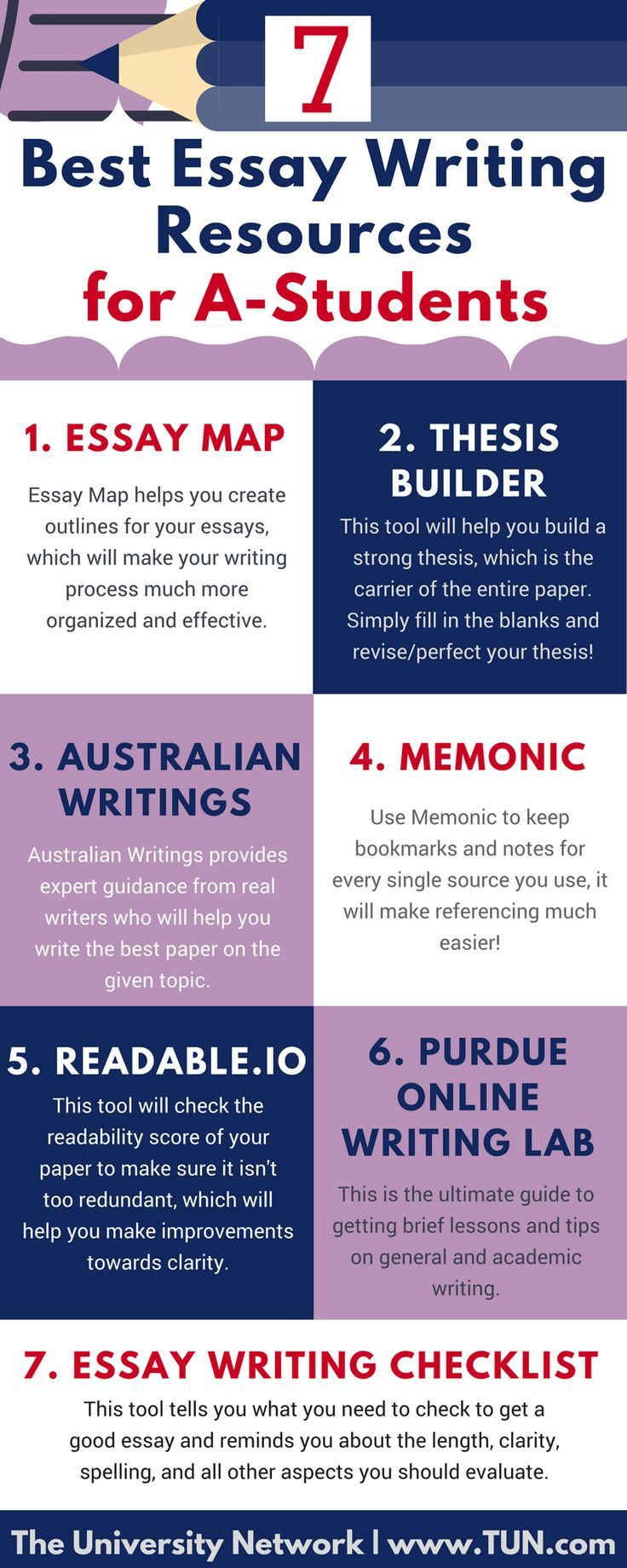 Editing Thesis Buying A Dissertation Forum Resume Services Nyc Resume  Services Linkedin Profile Writing And Resume