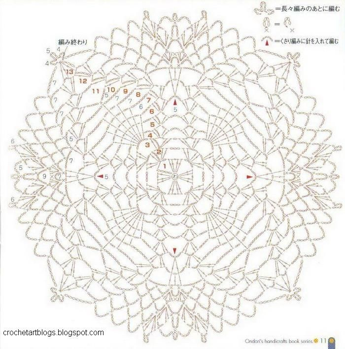 17 Best images about Crochet: Doily Patterns on Pinterest