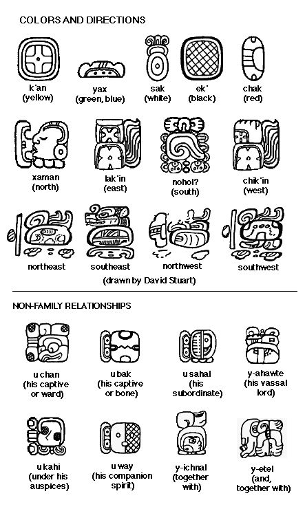 14 best images about Mayan History By Alma's LDS Tours on
