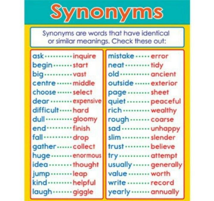 What are synonyms Words that have similar meanings for example sad is similar to unhappy