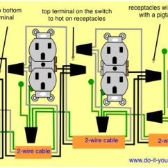 110v Outlet Wiring Diagram For Capacitor Start Fan Motor Multiple Outlets Controlled By A Single Switch. | Home Electrical Pinterest As, And
