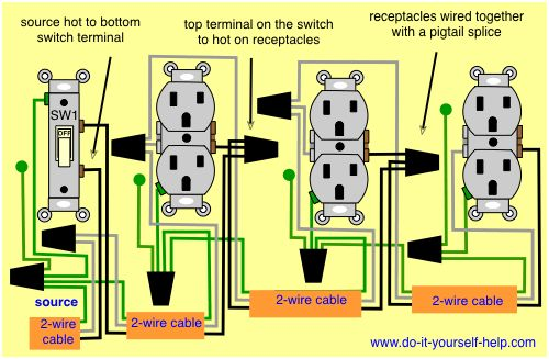 4 Way Switch Wiring Diagrams Light In The Middle Multiple Outlets Controlled By A Single Switch Home
