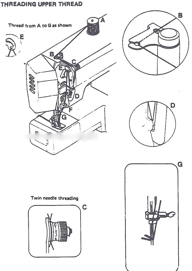 1000+ images about Vintage Sewing Machine on Pinterest