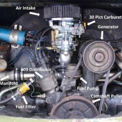 Vw New Beetle Parts Diagram 2001 Dodge Durango Engine Blueprint - Google Search | Pinterest Volkswagen, Beetles And ...