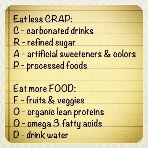 Eating clean is practically as simple as two acrostic