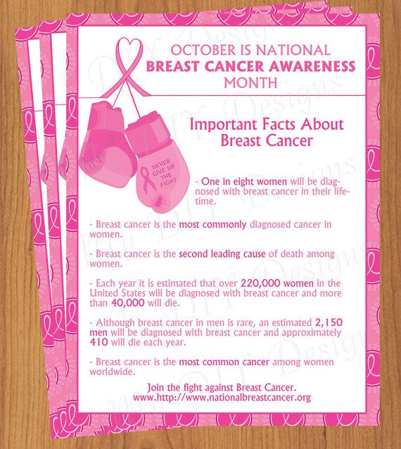 Breast Cancer Awareness Flyer Editable Template