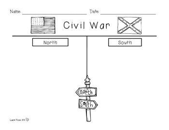 Civil wars, Venn diagrams and War on Pinterest