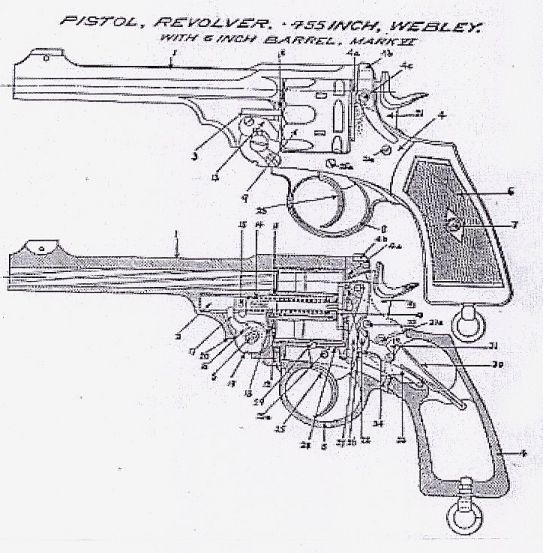 62 best images about Old School Revolvers and Rifles on