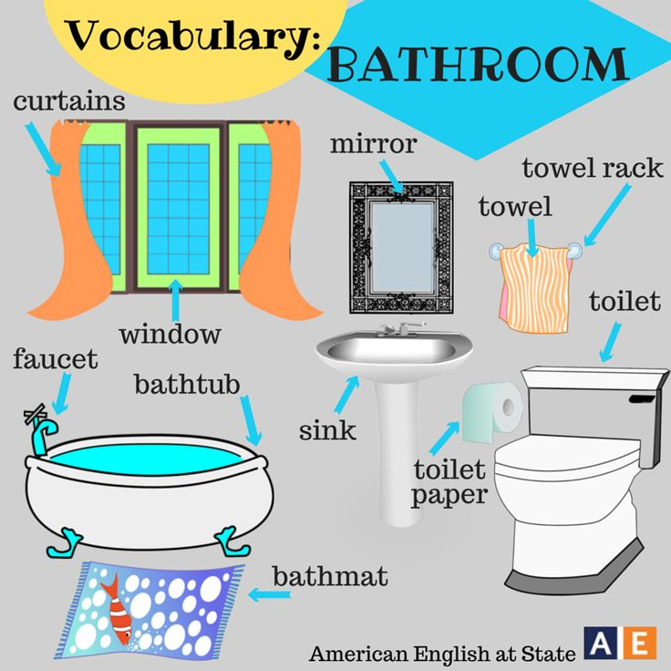 Parts Of The House Vocabulary Bathroom By