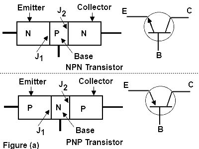 1000+ ideas about Bipolar Junction Transistor on Pinterest