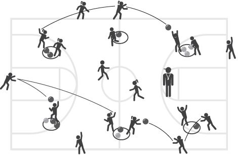 828 best images about physical education on Pinterest