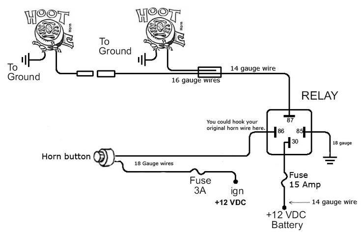 motorcycle wiring diagram explained 2003 ford escape alternator horn - http://www.automanualparts.com/horn-wiring-diagram/ | auto manual parts ...