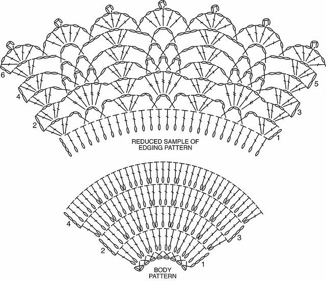 17 Best ideas about Crochet Shawl Diagram on Pinterest