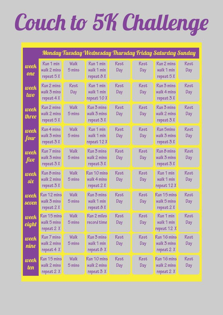 Best 25 Couch To 5k Plan Ideas On Pinterest Couch To 5km
