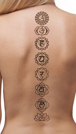 20 Yoga Inspired Tattoos For Men Ideas And Designs