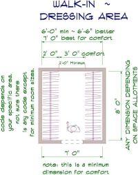 Minimum walk-in-closet size   Organising Quick Tips ...