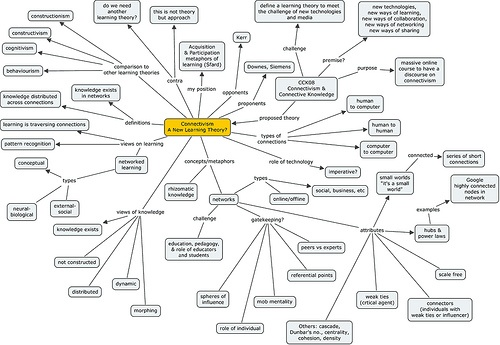 16 best images about Qualitative Research Examples on