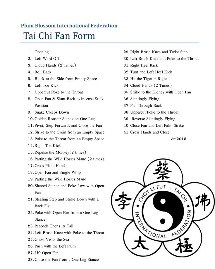 86 best images about Kata, Hyung, and Forms on Pinterest