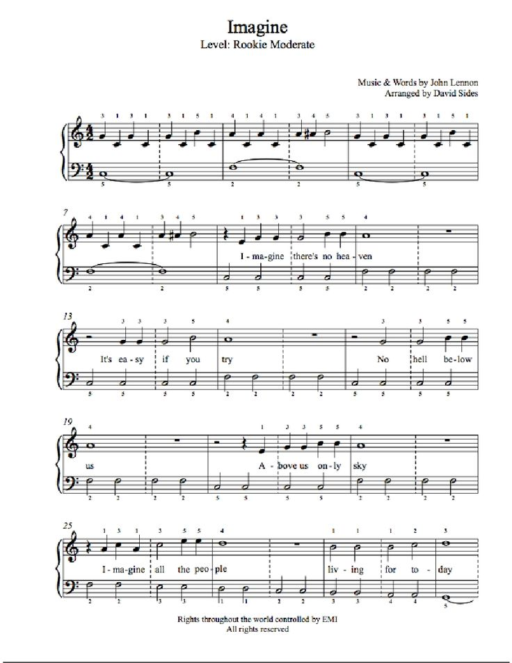 Let It Go Five Finger Piano Sheet Music By Demi Lovato