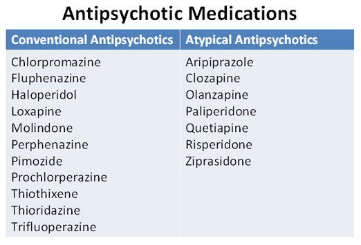 Major Side Effects Of Antipsychotic Drugs
