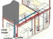 Pex Plumbing http://www.make-my-own-house.com/diy-bathroom ...