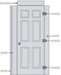 interior door dimensions | Our prehung kit includes jambs ...