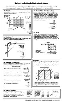 280 best MATH REFERENCE images on Pinterest