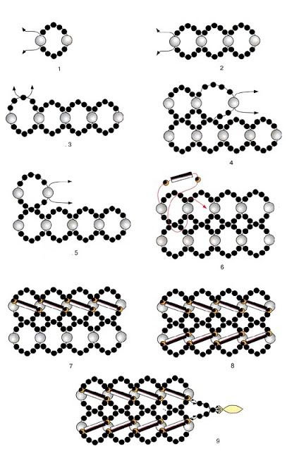 1000+ images about (•‿•) Bracelets/Pulseras que me gustan