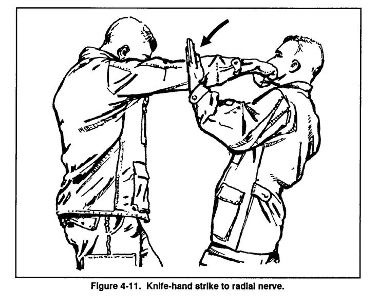 17 Best images about Combatives (Western, Modern, and