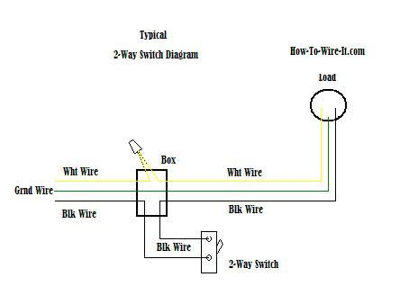 Wiring a 2-way Switch, I Can Show You How to Change or