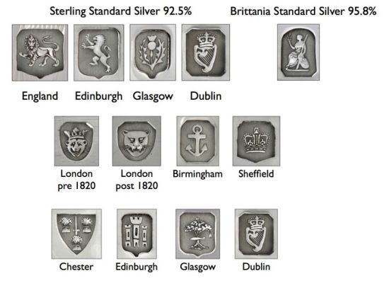 113 best Silver / Sterling Hallmarks / Maker Marks images