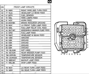 87 Jeep YJ Wiring Diagram | 87 YJ Bulkhead Wiring Diagram