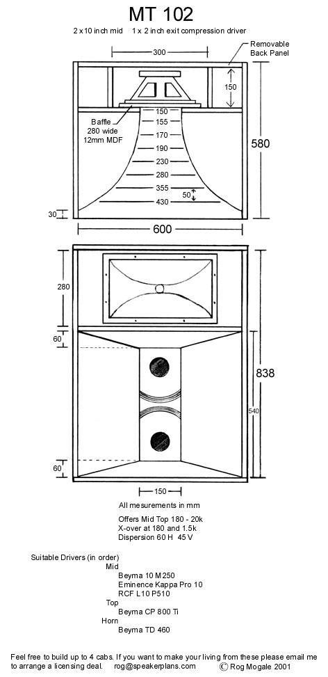 70 best images about Speaker Cabinet Design on Pinterest