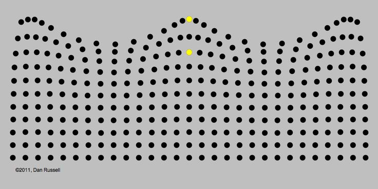 animation showing circular motion for particles associated