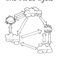 The Rock Cycle Diagram Fill In Blank Ford 3 Pin Alternator Wiring Handout | Worksheet - As You Talk About Or Go ... Mrs