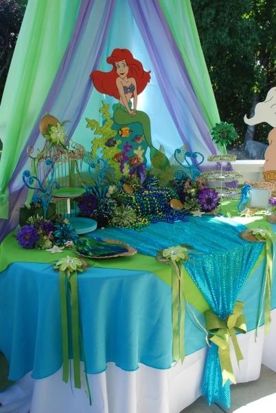 Little Mermaid Birthday Party Ideas  Photo walls Birthdays and Ariel