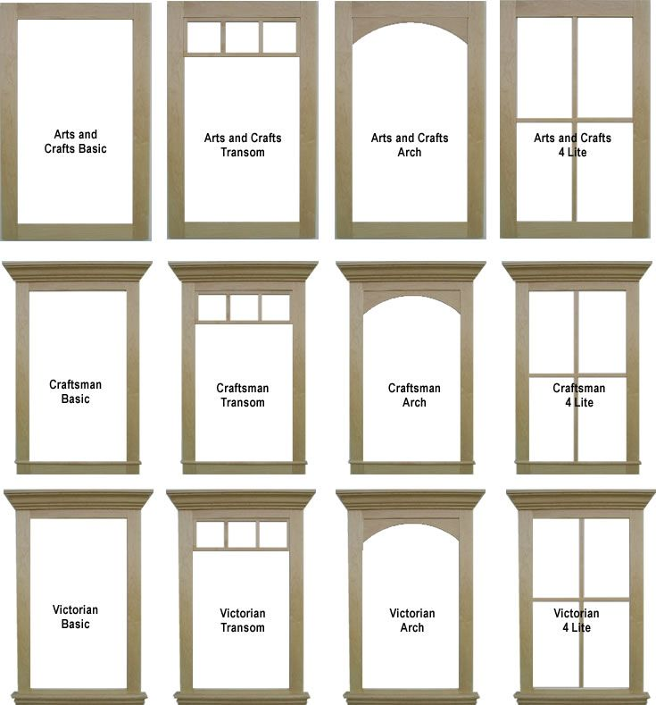 25+ Best Ideas about Window Sizes on Pinterest