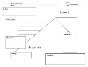 Plot_diagram_worksheetpng 5330 KB 09242012 20:18
