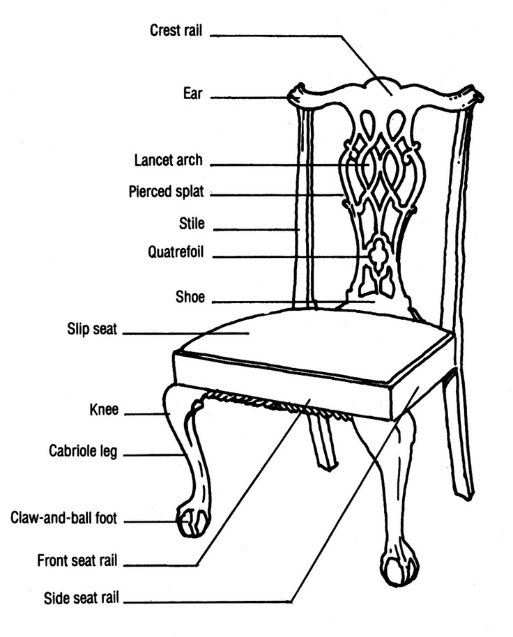 17 Best images about Diagrams of Antique Furniture on