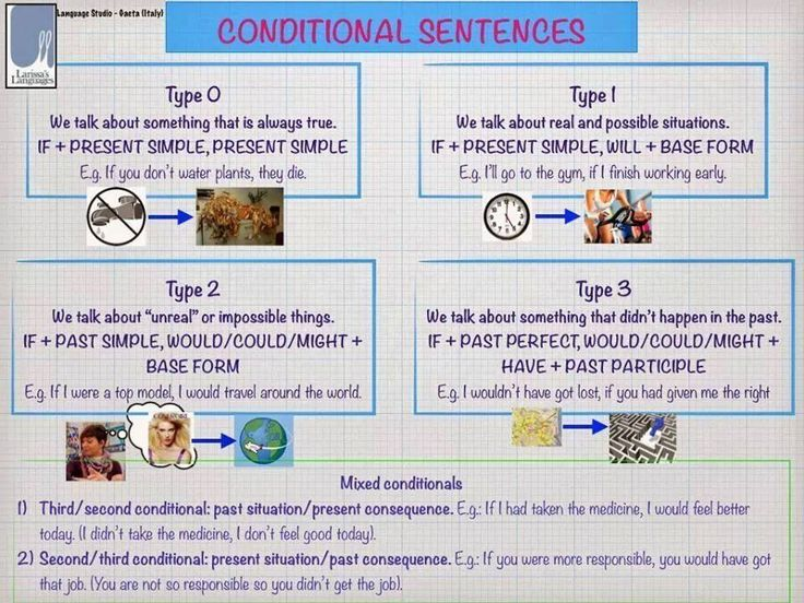 Best 25 Conditional Sentence Ideas On Pinterest Auto Electrical