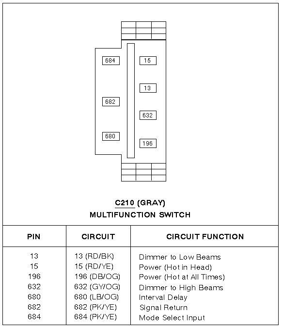 2007 international 4300 air conditioning wiring diagram led tailgate bar 2002 pontiac bonneville 4 way diagrams 1996 grand am ~ elsavadorla