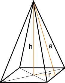 Piramide: formule sulla piramide retta, definizioni e