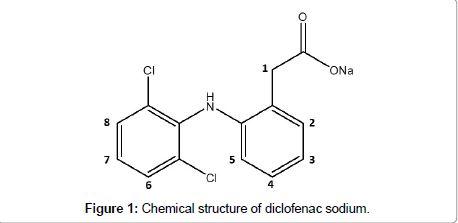 25+ Best Ideas about Diclofenac Sodium on Pinterest