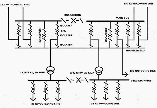110 Volt Fuse Panel Wiring Diagram 132 33 Kv Substation Single Line Diagram Energy And