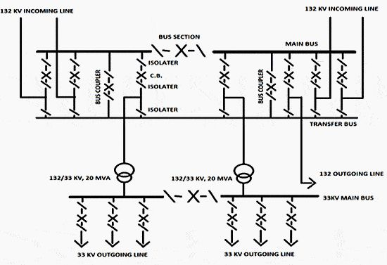 power station line diagram