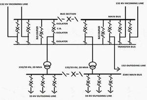 13233 kV substation single line diagram | Energy and