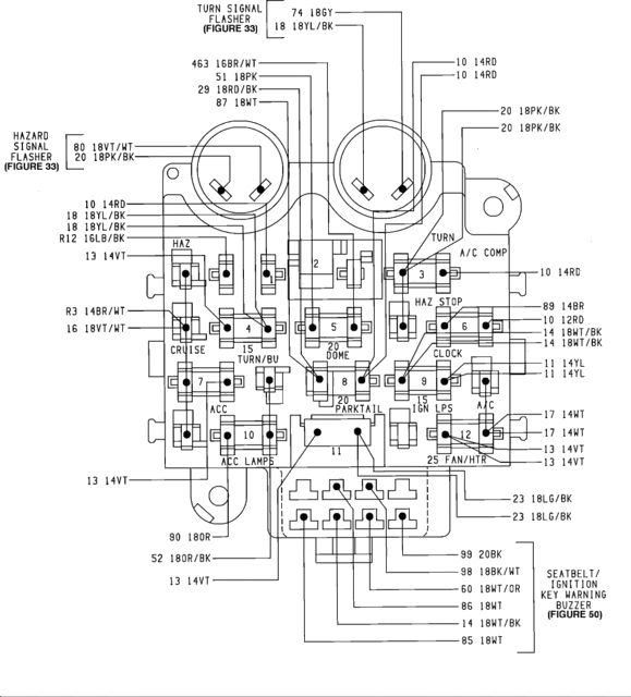 1990 Jeep Wrangler Yj Fuse Box Diagram. Jeep. Auto Wiring